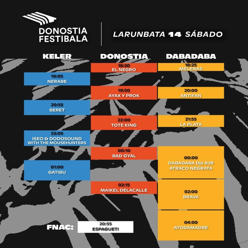 Donostia festibala2-2019